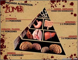 Comida para los Zombis